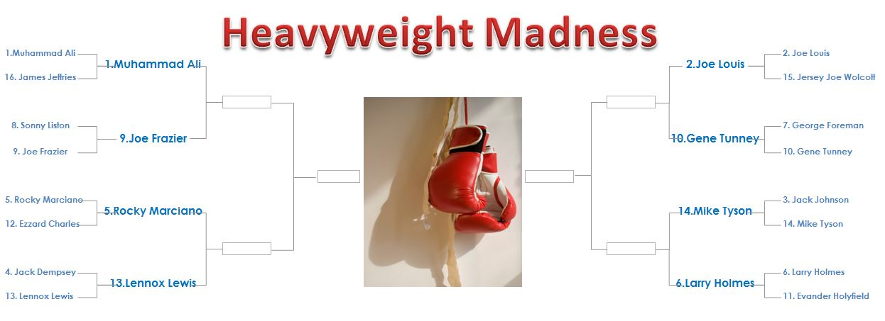 heavyweight madness bracket elite 8
