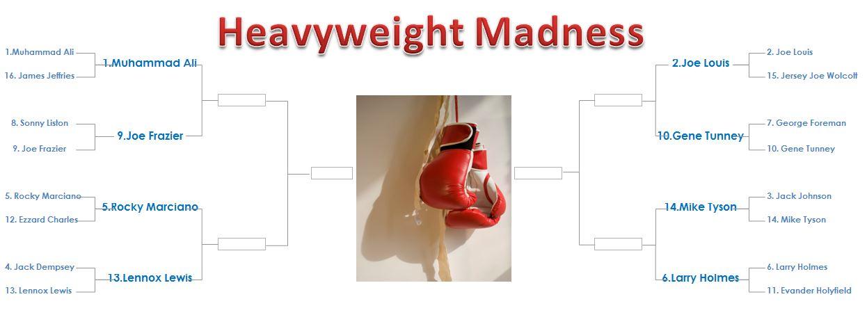 heavyweight madness bracket elite 8