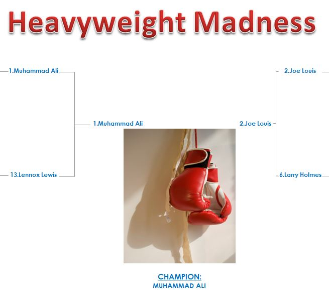 heavyweight madness final four