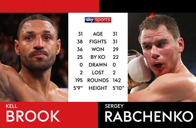 Brook-Rabchenko stats. Photo credit: Sky Sports